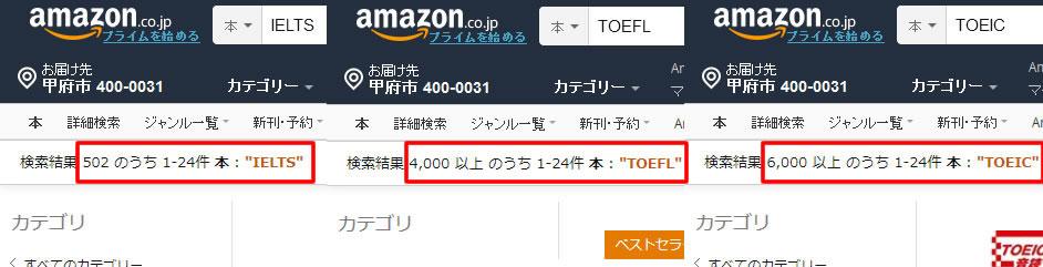 アマゾン英語資格本比較