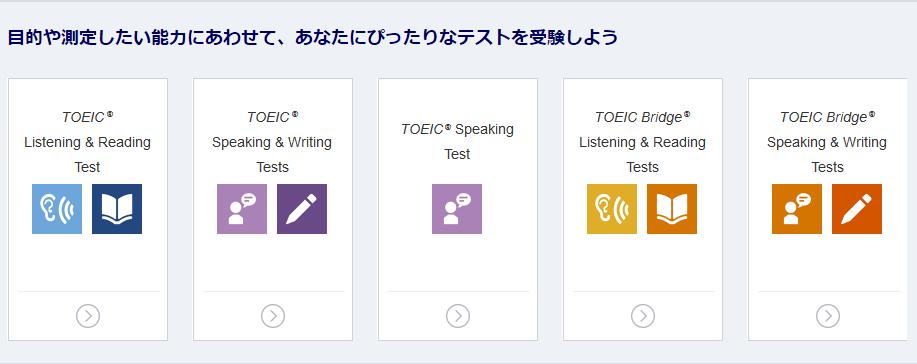 TOEIC Programの種類
