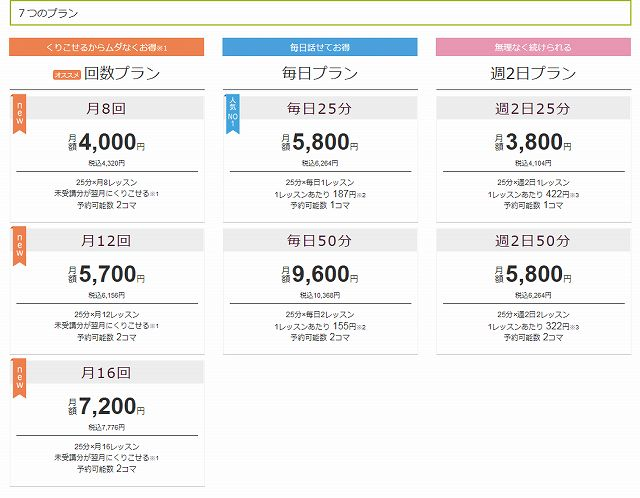 料金プラン・価格|オンライン英会話hanaso