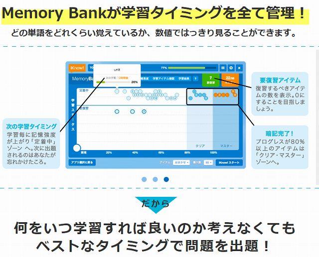 忘れかけたころに復習することで記憶の定着を促すアプリiKnow!