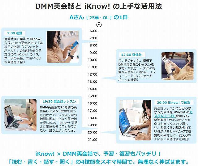 iKnow+DMM英会話
