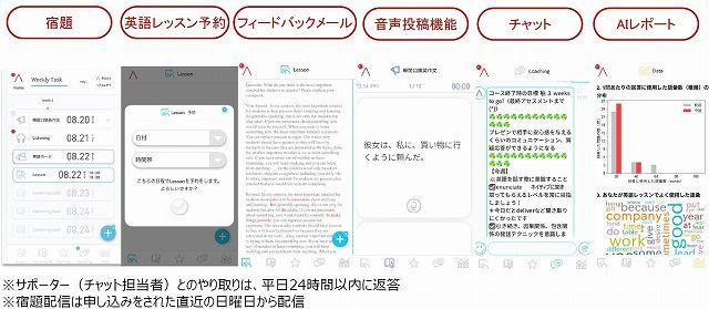 ALUGOの万能アプリ