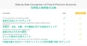 Comparison of Free & Premium Accounts