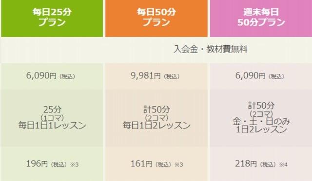 産経オンライン英会話値段