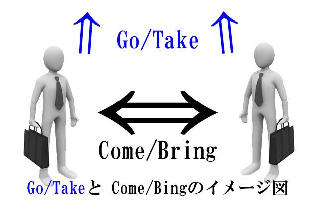 go-come take-bring