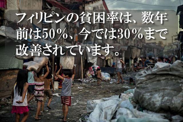 フィリピンの貧困率