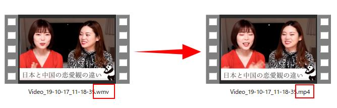 動画形式の変換