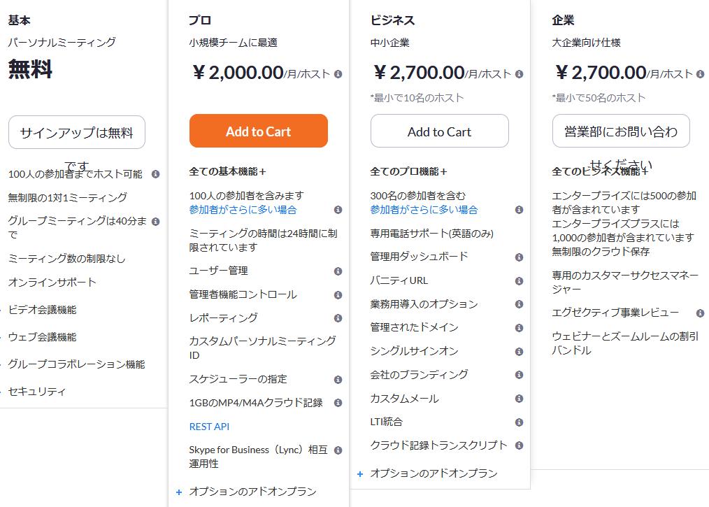 ZOOMの有料版と無料版の比較