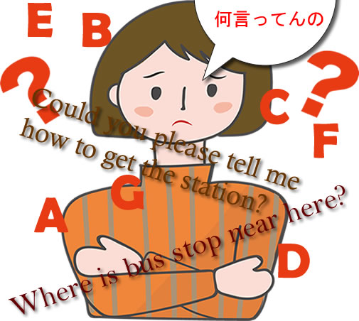 英語の話せない日本人